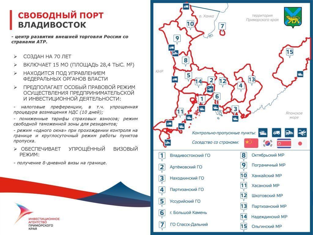 Порто-Франко, свободный порт Владивосток
